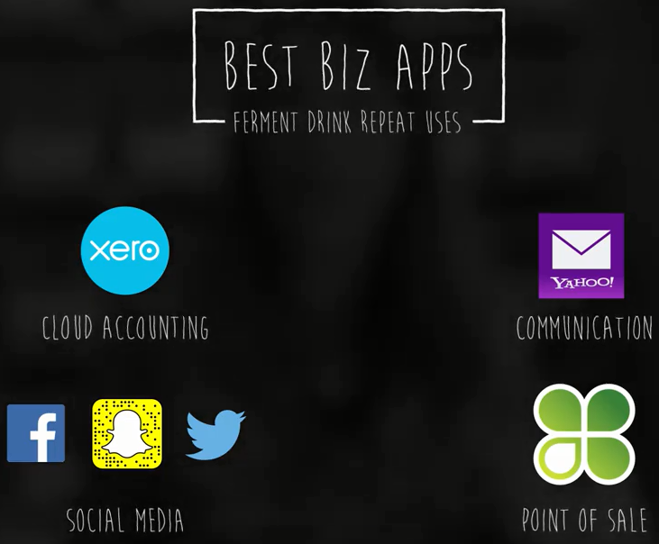 Xero App, Best Apps